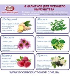 6 Напоїв для осіннього імунітету