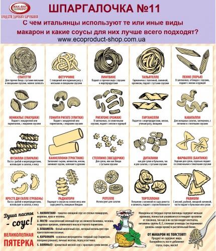 Шпаргалочка №11 Использование макарон по видам и формам