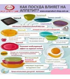 Шпаргалочка №7 Як колір посуду впливає на апетит?